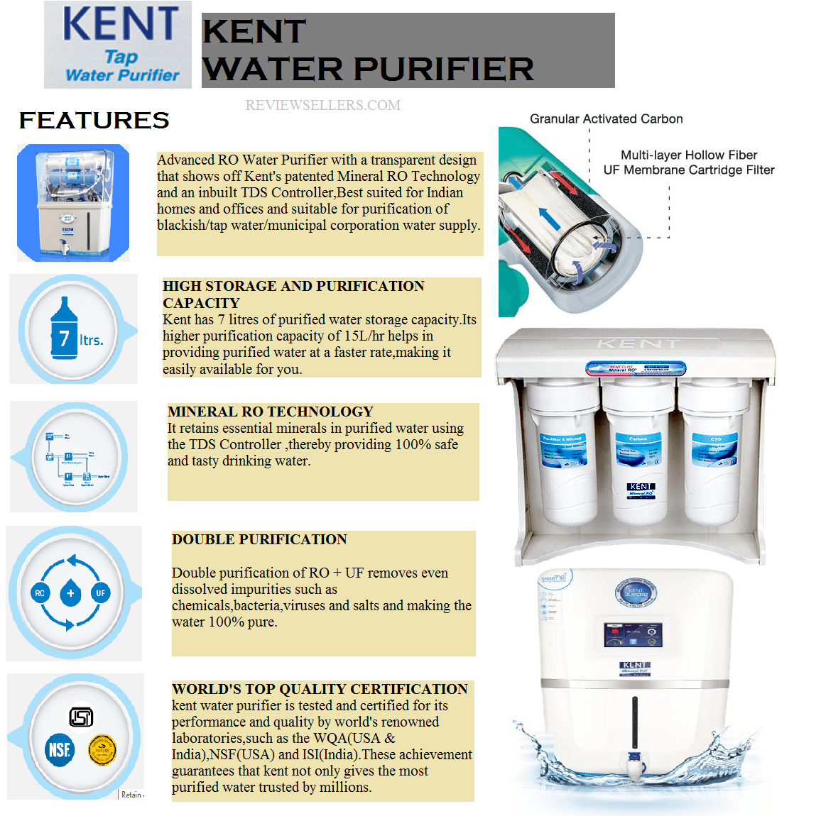 Top 7 Kent Water Purifiers in India 2017 - ReviewSellers