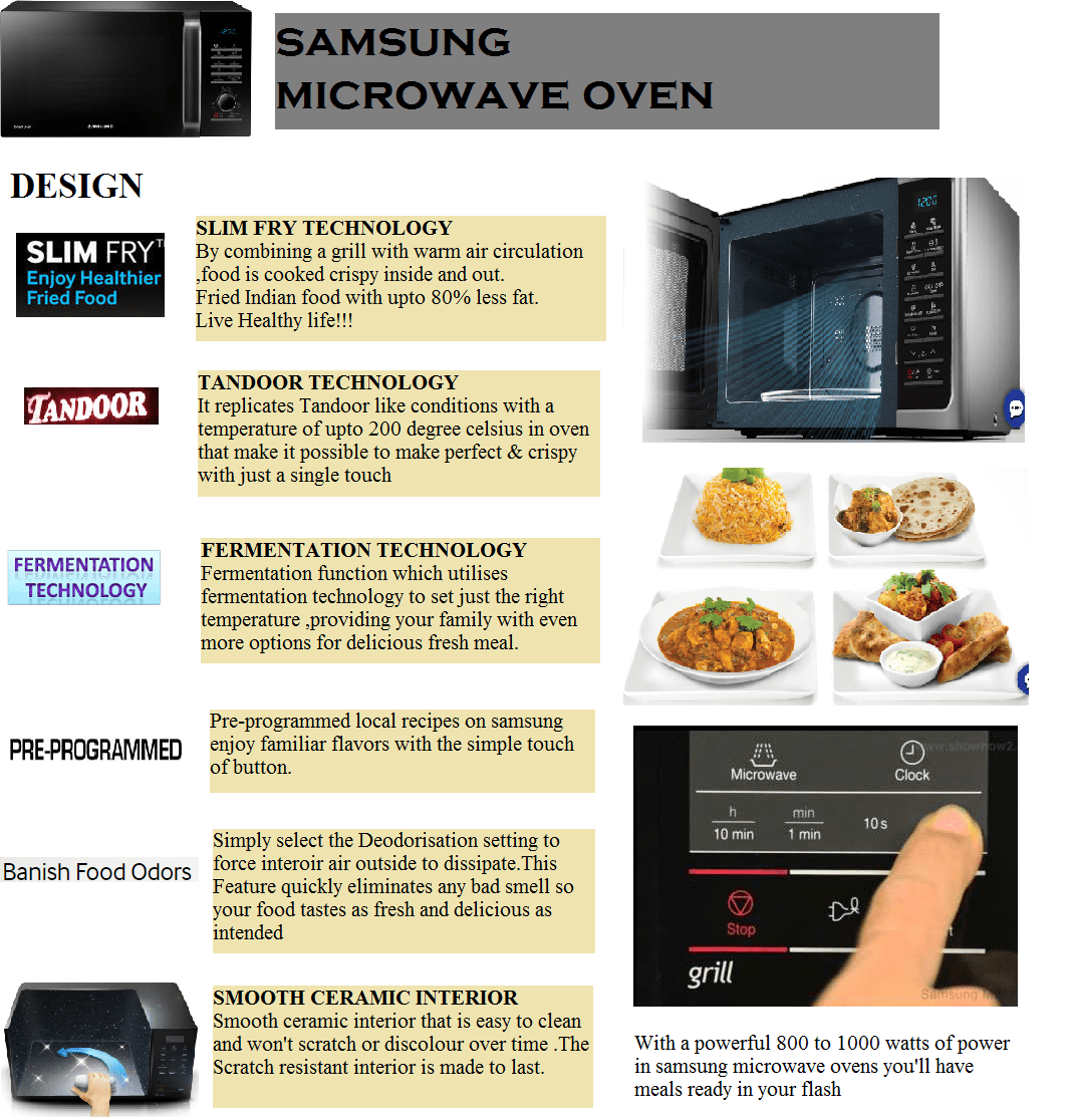 Best Samsung Microwave Oven In India