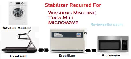 Stabilizer Required For Washing Machine Tread Mill Microwave