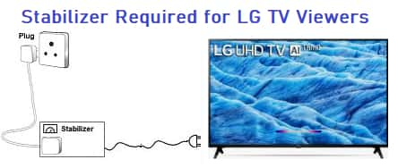 Stabilizer Required for LG TV Viewers