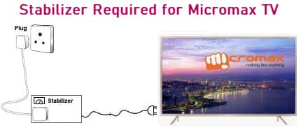 Stabilizer Required for Micromax TV Viewers