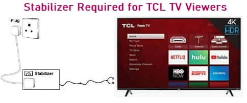 Stabilizer Required for TCL TV Viewers