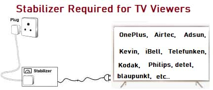 Stabilizer Required for TV Viewers