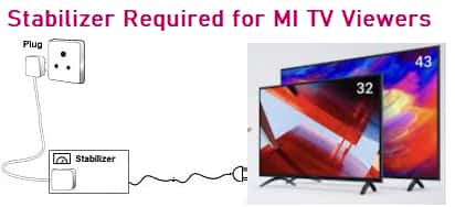 Stabilizer Required for mi TV Viewers