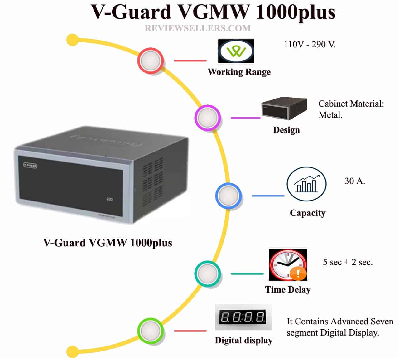 V guard VGMW 1000 plus Voltage stabilizer