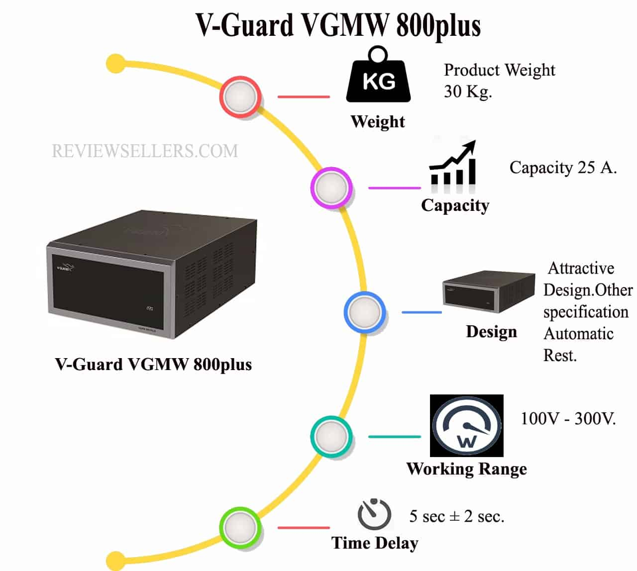 V guard VGMW 800 plus Voltage stabilizer