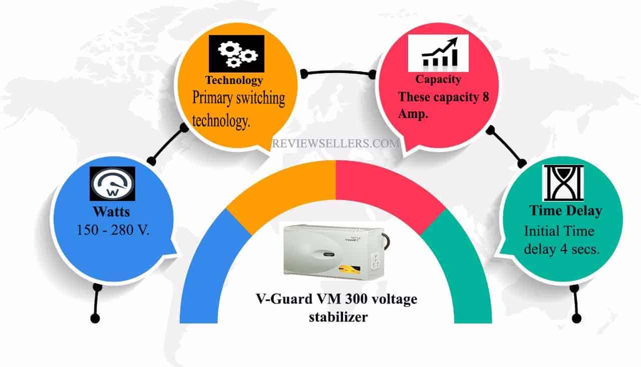 V guard VM 300 Voltage stabilizer
