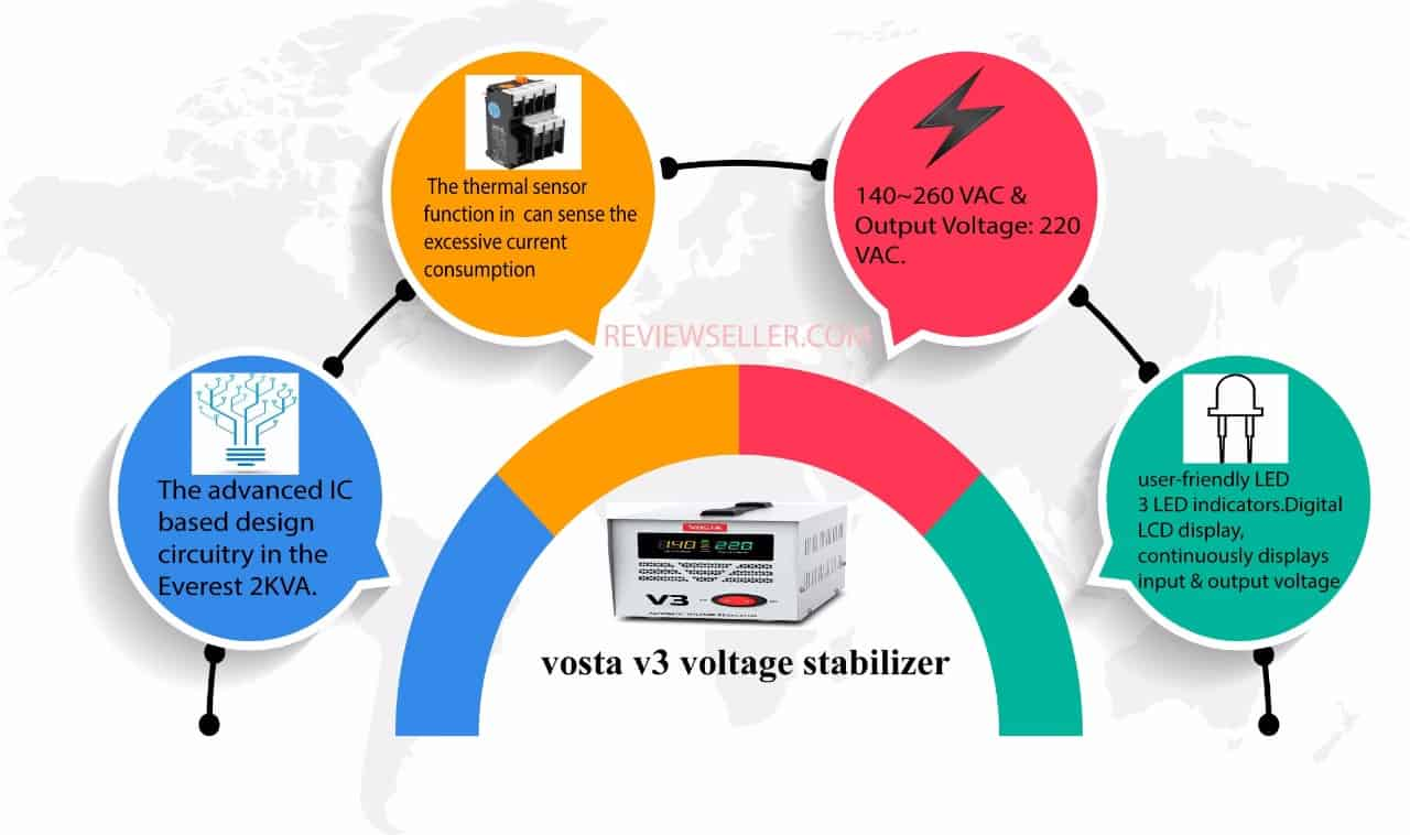 Vosta V3 Voltage Stabilizer