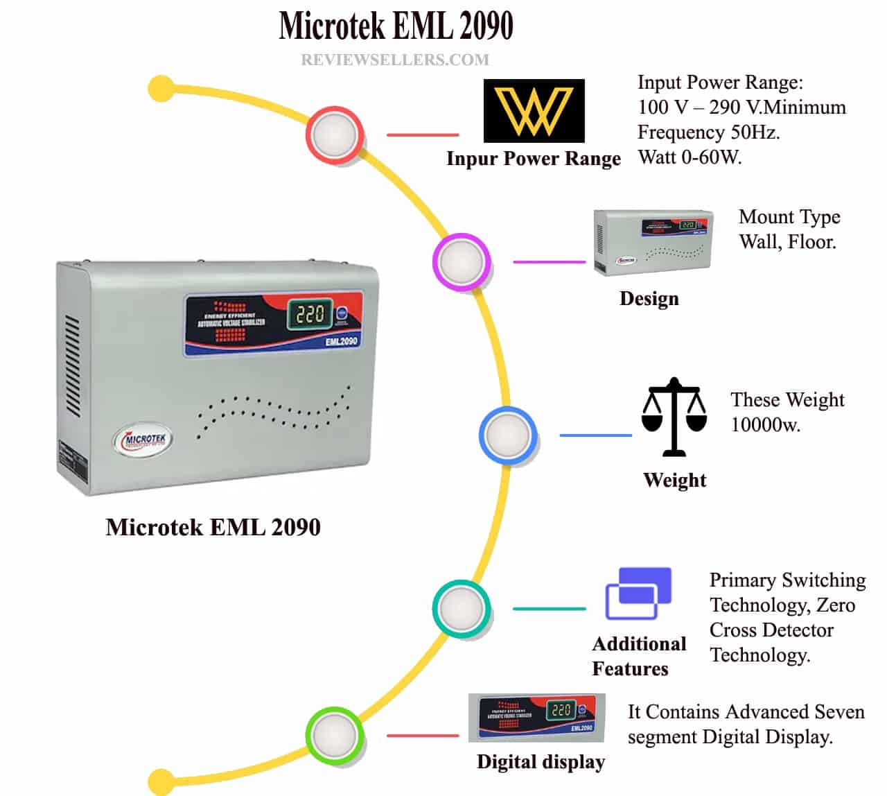 Microtek EML 2090 voltage stabilizer