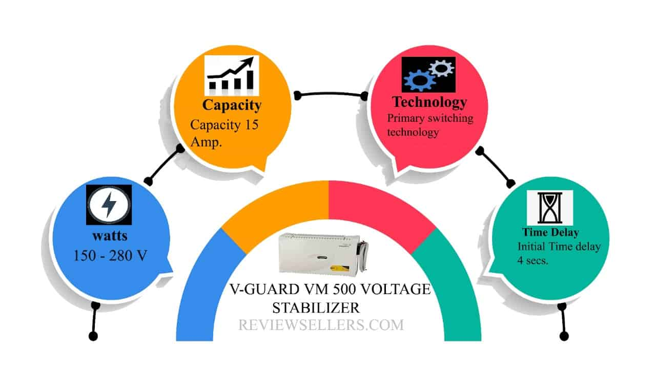 v guard VM 500 Voltage Stabilizer