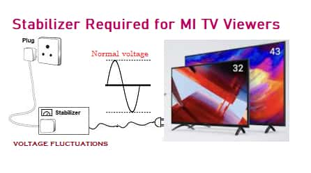 stabilizer required for mi tv users