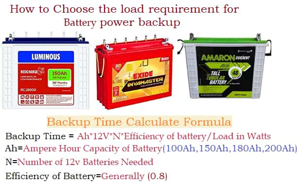 Choose the load requirement for Inverter power backup