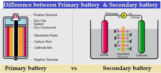 Compare Primary batteries and secondary batteries
