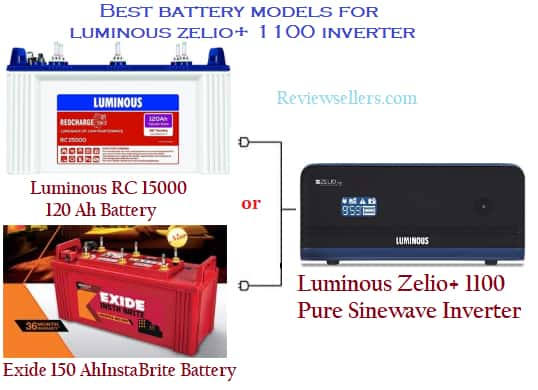 Suitable Battery Specifications for Luminous zelio+ 1100, for up to 900 VA inverter