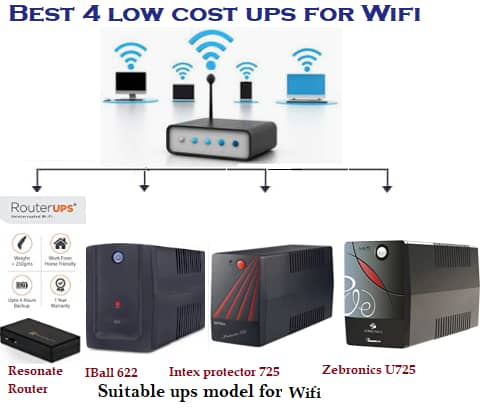 Mini UPS for Wi-Fi router use