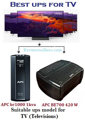 UPS for TV Televisions use