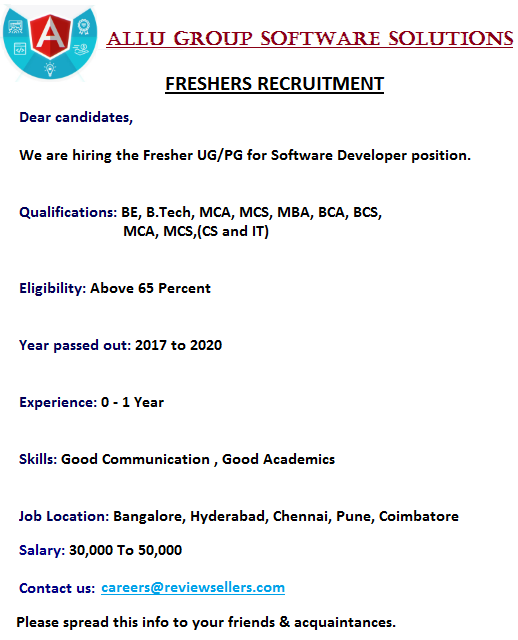 job offers for allu group software solution